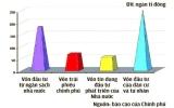 Kinh tế Việt Nam qua lăng kính ADB