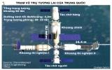 Hé lộ trạm vũ trụ đầy tham vọng của Trung Quốc