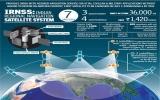 Ấn Độ triển khai hệ thống vệ tinh định vị riêng
