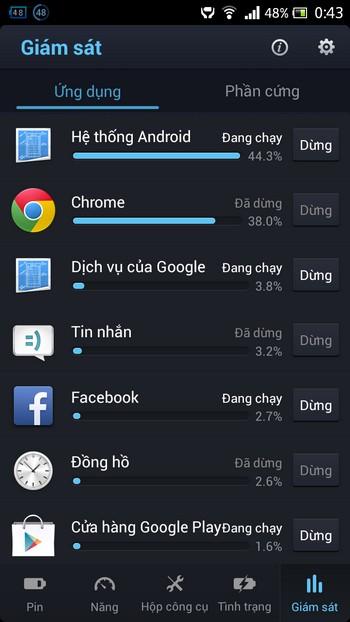 Kéo dài thời lượng sử dụng và tuổi thọ của pin trên thiết bị Android