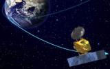 Tàu vũ trụ không người lái của Ấn Độ lên Sao Hỏa