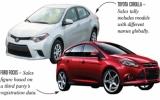 Focus hay Corolla là xe bán chạy nhất thế giới ?