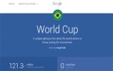 Mẹo thưởng thức World Cup 2014 qua... Google
