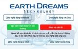 Công nghệ Earth Dreams giúp gì cho Honda Accord mới?