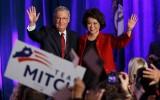 Chiến thắng của đảng Cộng hòa và sự thay đổi cán cân quyền lực tại Mỹ