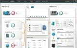Giải pháp bảo vệ dữ liệu cho doanh nghiệp