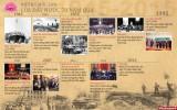 Những mốc son của đất nước trong 70 năm qua