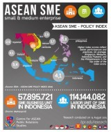 ASEAN, Canada agree to promote role of SMEs