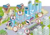 An ninh mạng cho thành phố thông minh