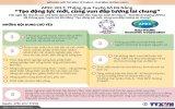 Những nội dung chính của Tuyên bố Đà Nẵng