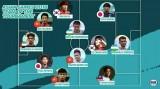 光海、文清、进勇进入2018年亚运会男足最佳阵容