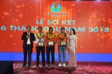 1.000 nhân viên Kim Oanh Group tham gia teambuilding 2018