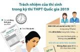 Trách nhiệm của thí sinh tại kỳ thi THPT Quốc gia 2019