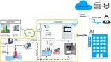 Kiểm soát tốt ô nhiễm khí thải công nghiệp bằng thiết bị quan trắc tự động