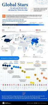 Việt Nam thăng hạng ấn tượng trong top các quốc gia đổi mới
