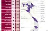 26 tỉnh, thành phố có ca mắc COVID-19 trong cộng đồng
