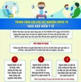 Hướng dẫn thanh toán phí bảo hiểm y tế xét nghiệm COVID-19 mới nhất