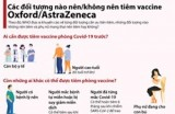 Đối tượng nào không nên tiêm vaccine Oxford/AstraZeneca?