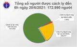 Sáng 20/6: Có 78 ca mắc COVID-19, TP.HCM chiếm hơn một nửa