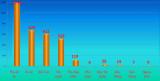 Ngày 12-9 Bình Dương có 4.912 bệnh nhân Covid-19 xuất viện