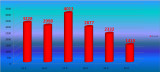Bình Dương có số ca mắc Covid-19 thấp nhất trong hơn 50 ngày qua